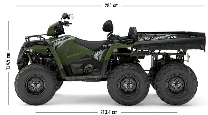 Sportsman® 6x6 570 EPS-Sportsman 6x6 570 EPS: Stratton ATV